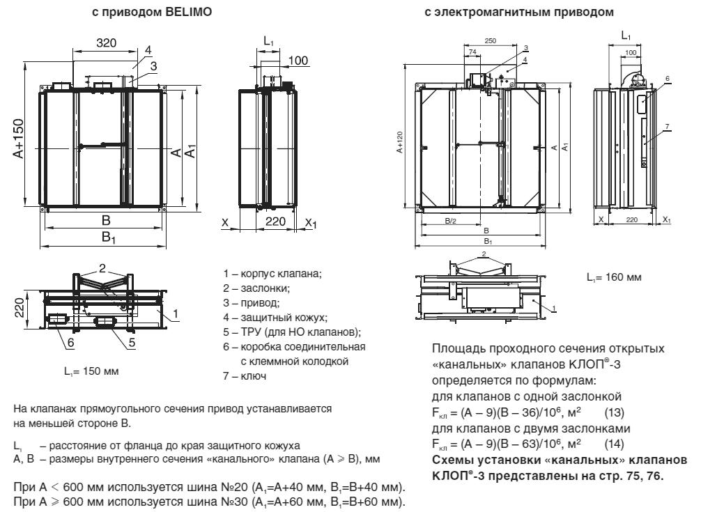 Схема конструкции «канального»